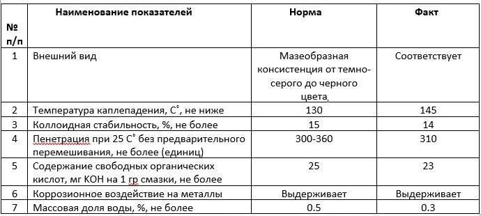 Арматол 238 паспорт