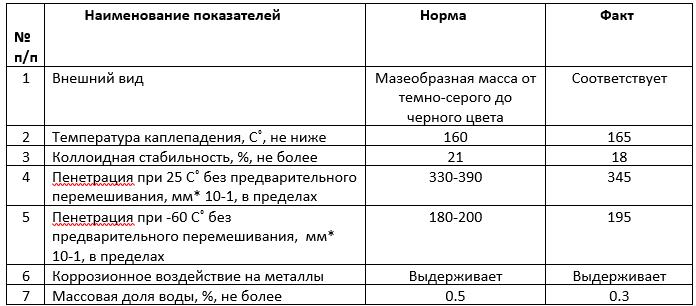 паспорт арматол-60