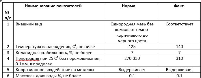 паспорт р-113
