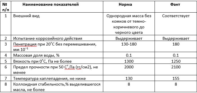 паспорт р-416