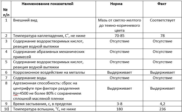 торсиол-35